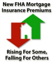 Rising MIP Affecting FHA Mortgage Loans