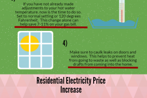 Four Steps to Lowering Holiday Energy Cost