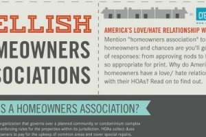 Infographic – What Is A Home Owners Association